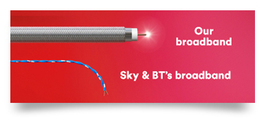 Virgin Broadband vs Sky and BT | DigiNo
