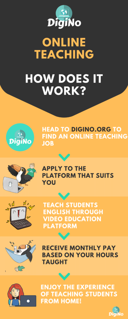 online ESL teaching faq